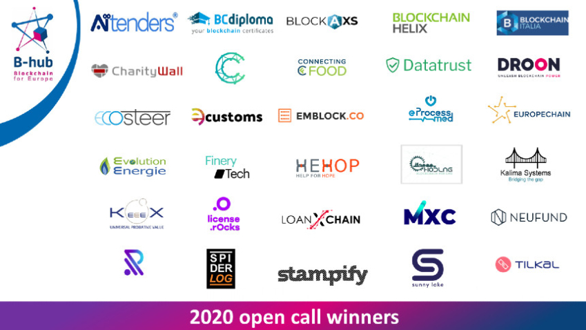 logos of 2020 open call winners
